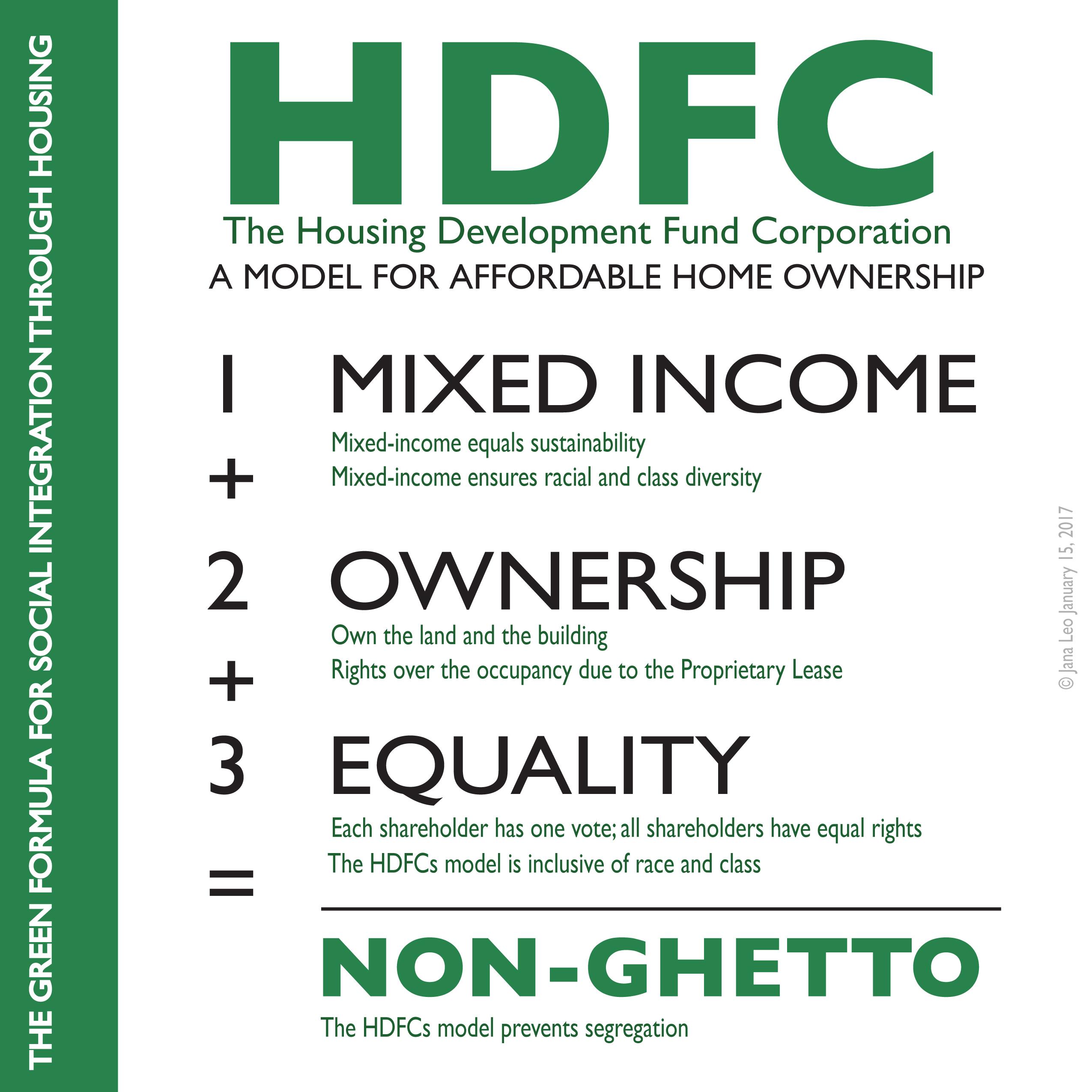 thegreenHDFC copy
